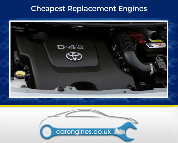 Engine For Toyota Yaris-Diesel